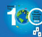 Apple - самый дорогой бренд мира. Опубликован полный рейтинг
