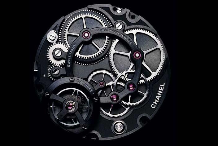 Механизм Chanel