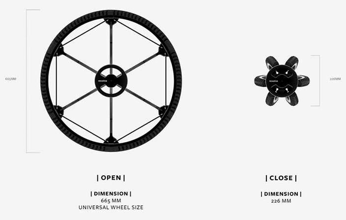 Колесо Revolve: 26-дюймов разложенное и 8,9-дюймов сложенное