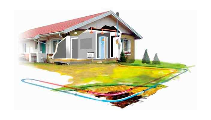 Геотермальные тепловые насосы - экономичное отопление домов