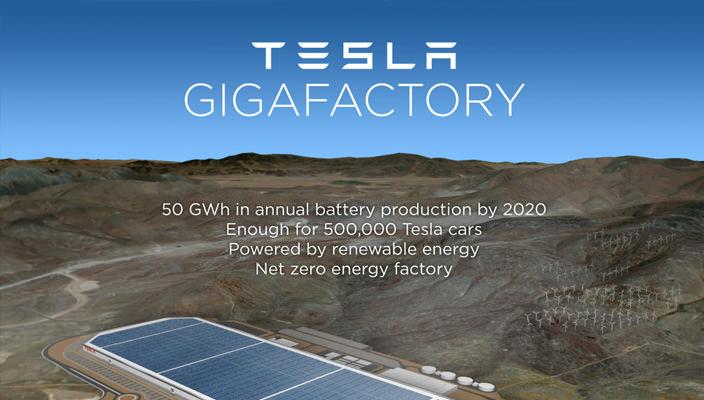 Telsa Gigafactory