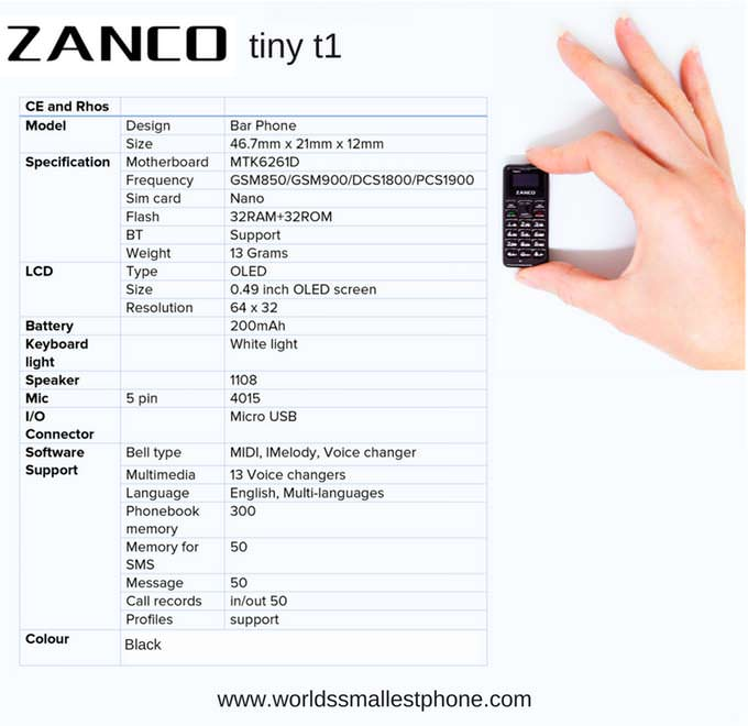 Характеристики Zanco Tiny T1