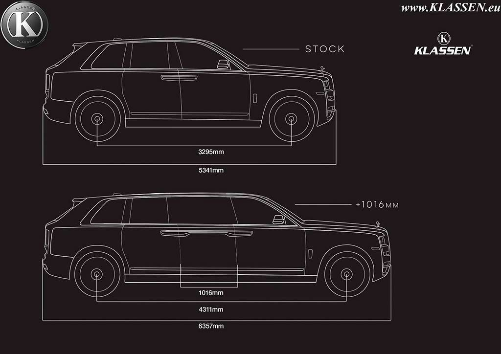Обычный и длиннобазный Rolls-Royce Cullinan от Klassen