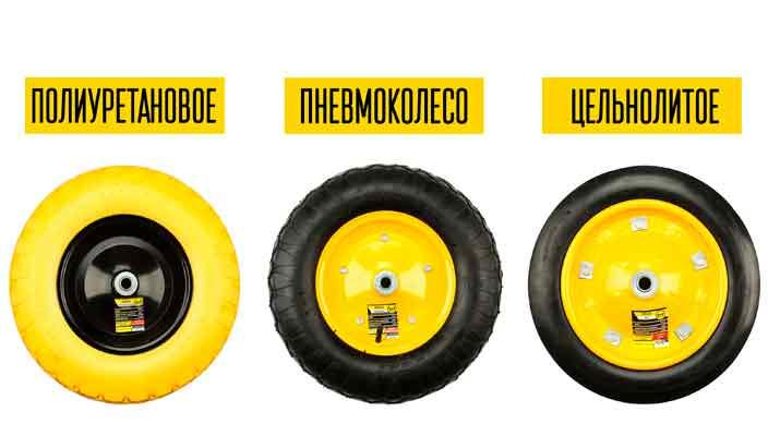 Особенности выбора колёс для садовых тачек